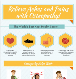 Infographic Osteopathic Treatment To Share